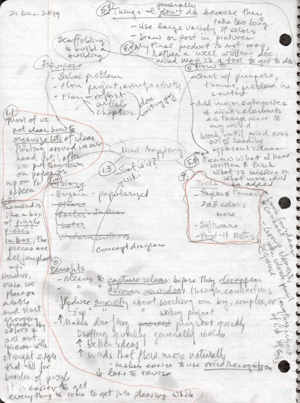 handwritten mind map prepared by Charles Maxwell